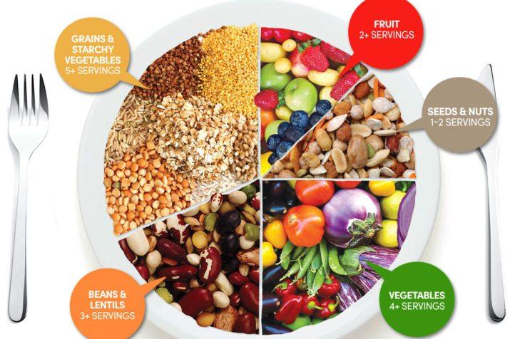 vegansk kosthold vekttap